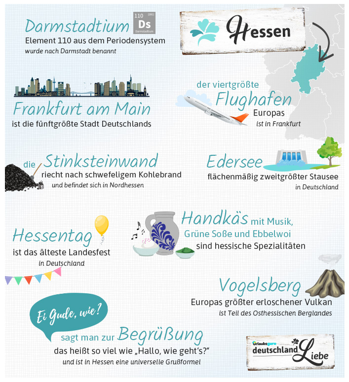 Fun Facts Hessen