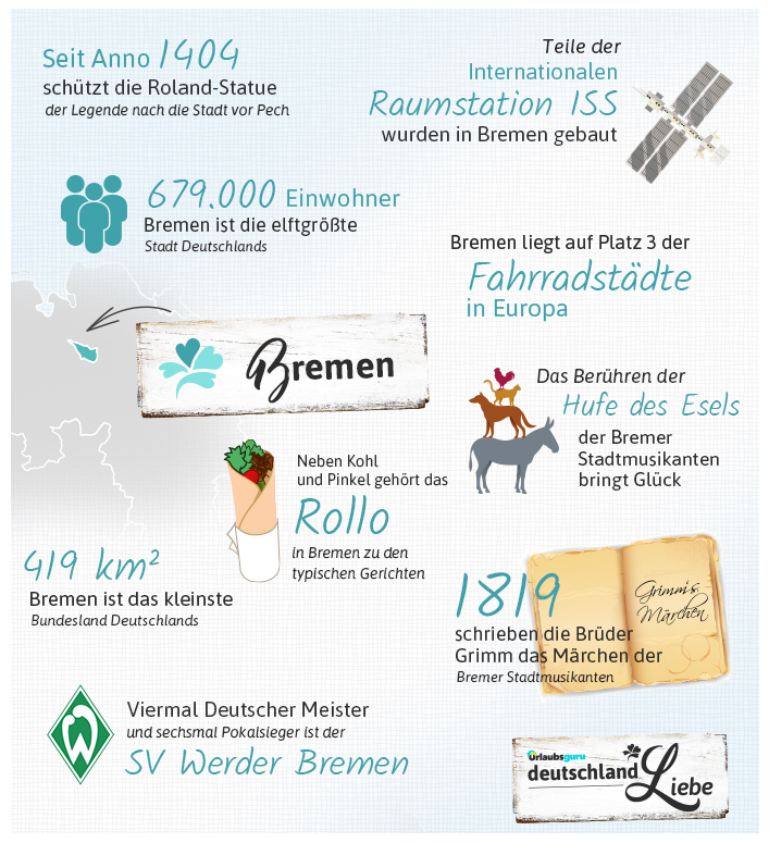 Fun Facts über Bremen