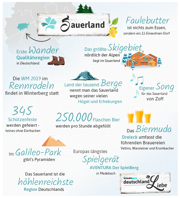 Fun Facts Sauerland